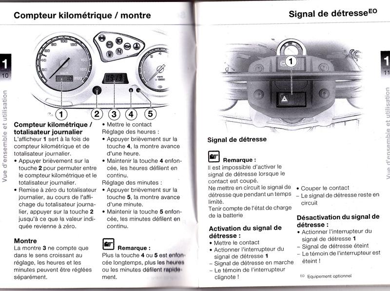 F650 1999 Horloge Horlog10