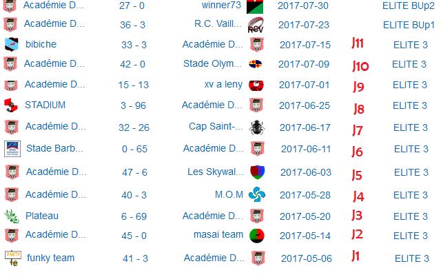 Académie Dakar XV - Page 36 Match_10