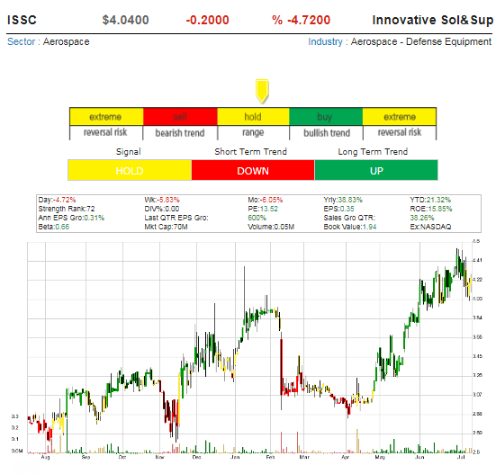 One Hot Stock Picks ! - Page 10 Innova10