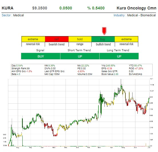 One Hot Stock Picks ! - Page 10 Kura_o10
