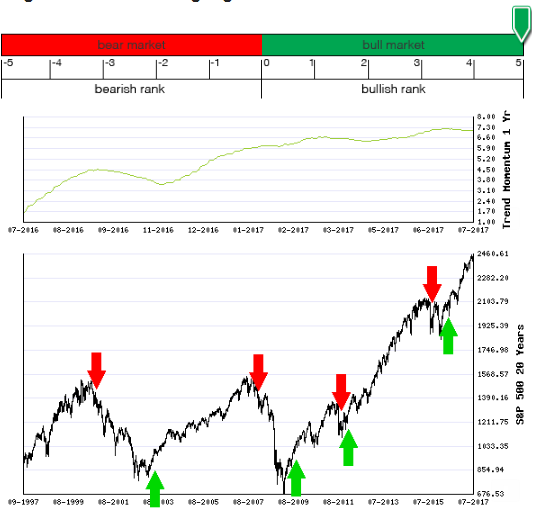 Stocks Trade Signals - Page 13 Long_t10