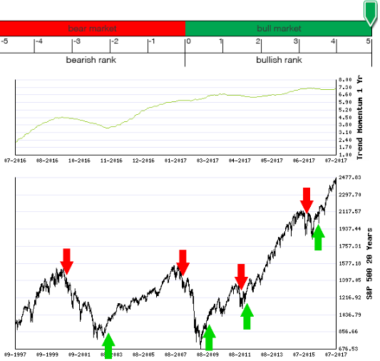 Stocks Trade Signals - Page 13 Long_t11