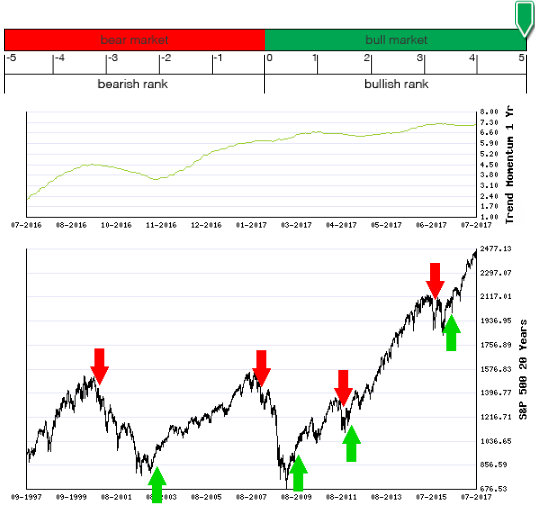 Stocks Trade Signals - Page 13 Long_t12
