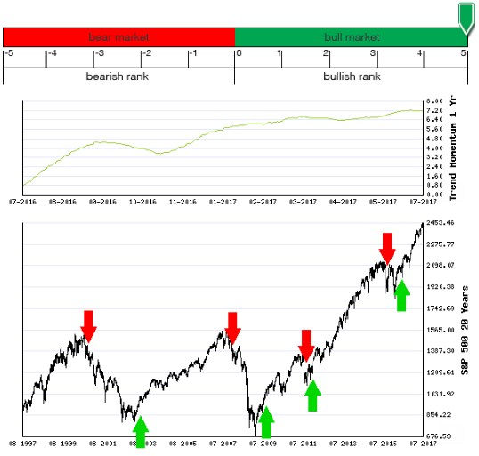 Stocks Trade Signals - Page 13 Long_t13