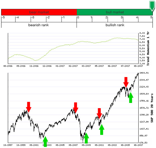 Stocks Trade Signals - Page 13 Long_t14