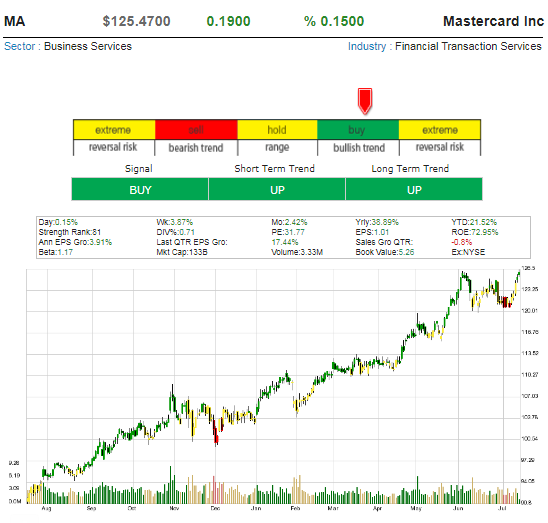One Hot Stock Picks ! - Page 10 Master10