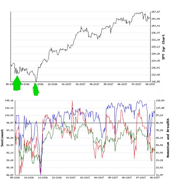 Stocks Trade Signals - Page 13 Schort10