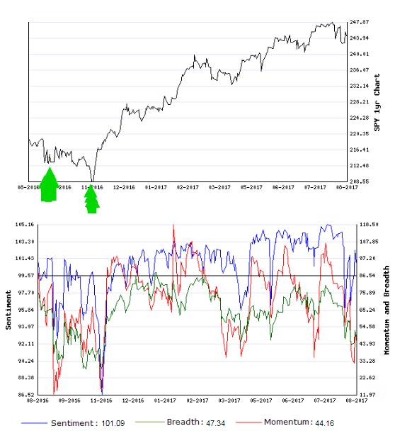 Stocks Trade Signals - Page 13 Short10