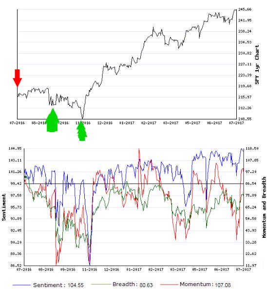 Stocks Trade Signals - Page 13 Short_10
