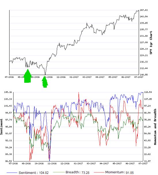 Stocks Trade Signals - Page 13 Short_12