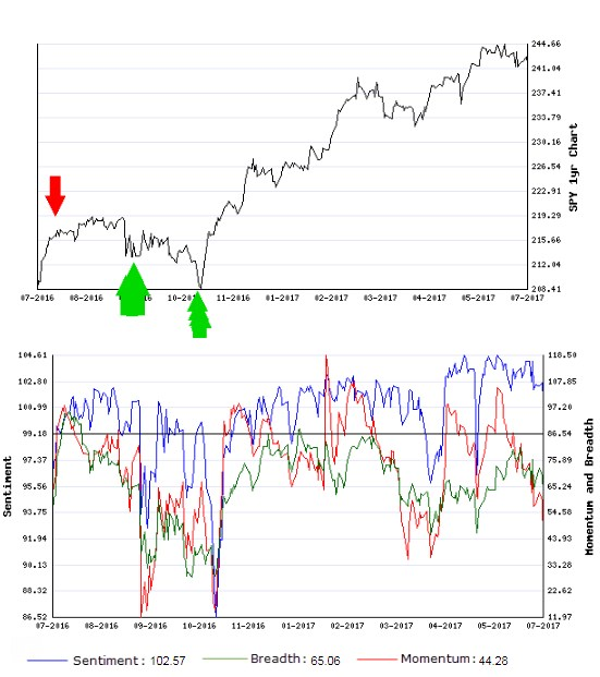 Stocks Trade Signals - Page 13 Short_13