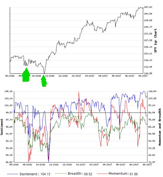 Stocks Trade Signals - Page 13 Short_14