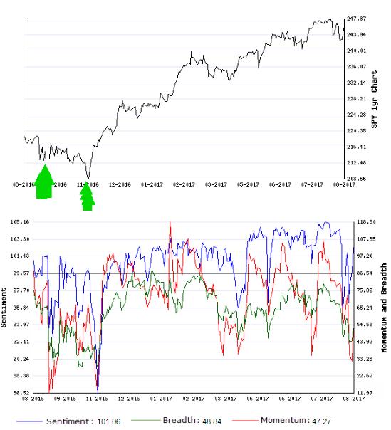 Stocks Trade Signals - Page 13 Short_15