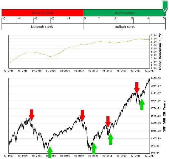 Stocks Trade Signals - Page 13 Stocks10