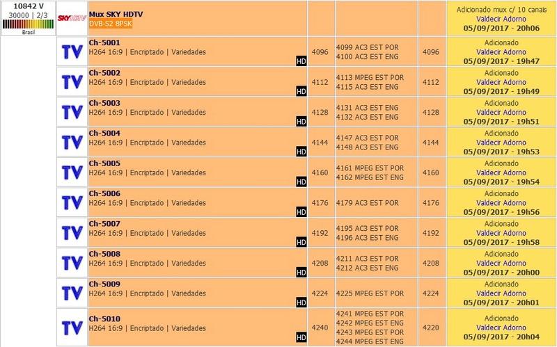 canais - 10 canais em HD em testes na SKY Screen13