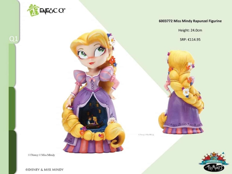 The World of Miss Mindy Presents Disney - Enesco (depuis 2017) - Page 2 67534010