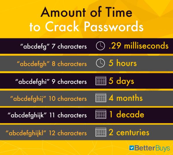 Cyberattaques : les conseils experts d'un hacker pour mieux s'en protéger 1157