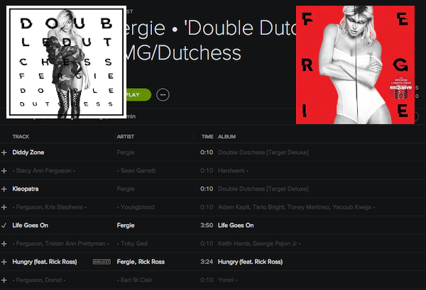 CREDITS: @FERGIE • 'DOUBLE DUTCHESS' • @BMG @CHARLIEPUTH @POLOWDADON @JUSTTRANTER @NICKIMINAJ Ferg111