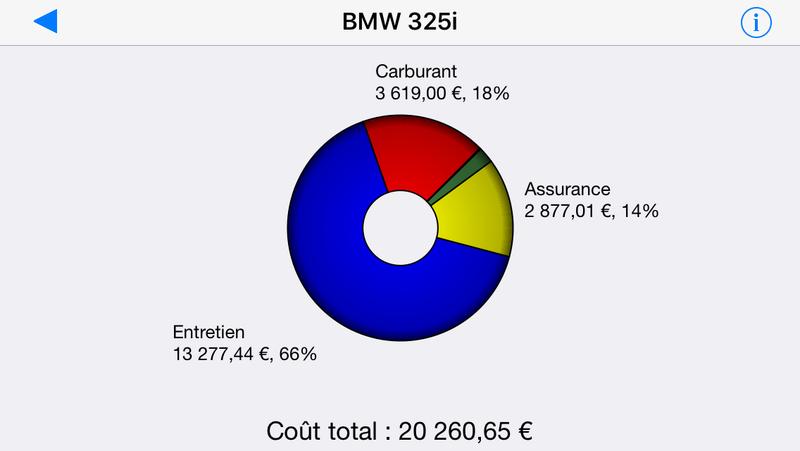 Finalement, il vous a coûté combien votre E30 cabriolet? - Page 4 Img_6910