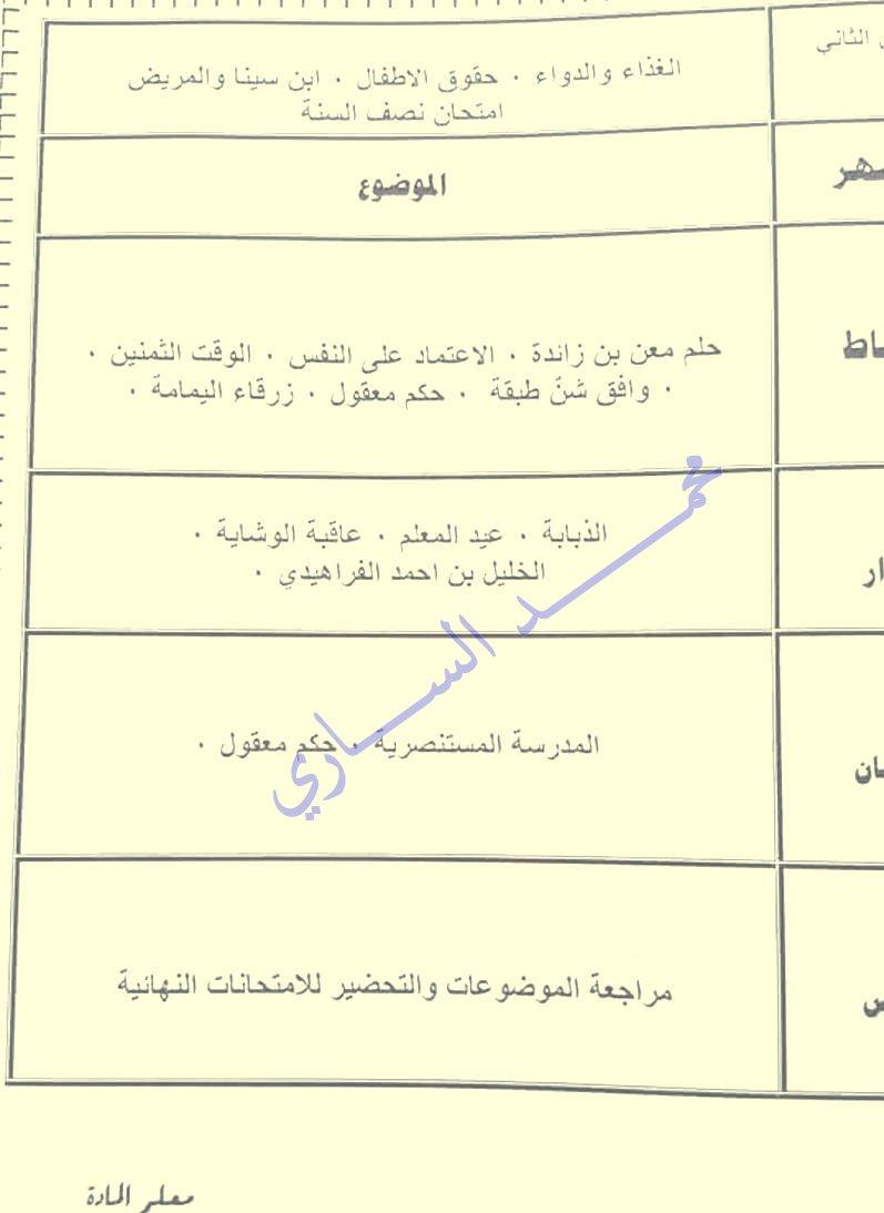 نموذج الخطة السنوية واليومية لمادة اللغة العربية للصف السادس الابتدائي 2018 43671_10