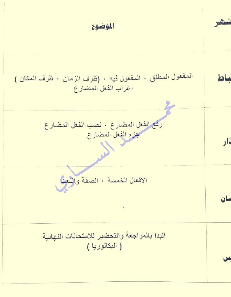 نموذج الخطة السنوية واليومية لمادة اللغة العربية للصف السادس الابتدائي 2018 43671_11