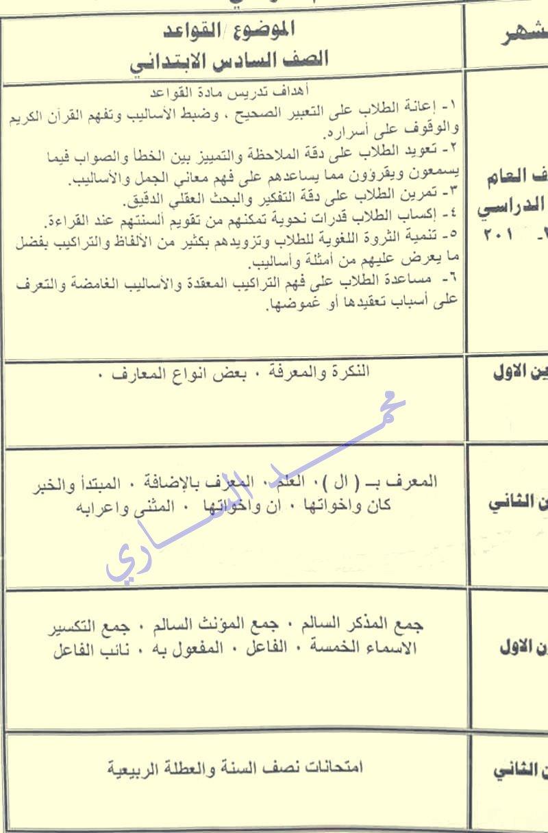 نموذج الخطة السنوية واليومية لمادة اللغة العربية للصف السادس الابتدائي 2018 43671_12