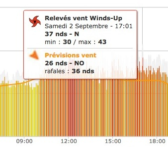 Ma petite downwind machine 2017 - Page 2 Captur24