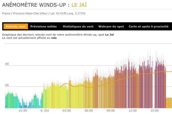 Downwind en pays de Marseille Captur29