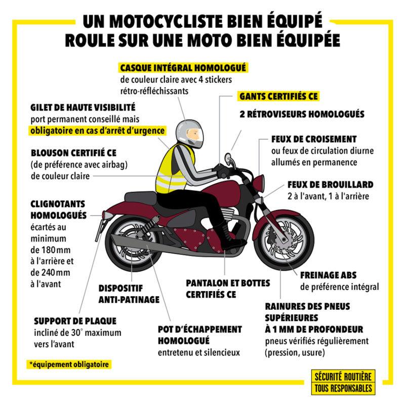 Sécurité routière : Plaque plus grande pour tous 112