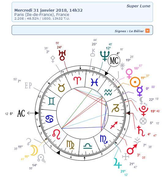 Super lune 31 janvier 2018 Astro_10