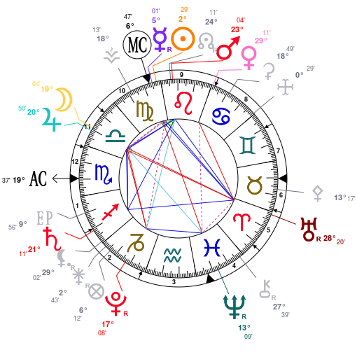 Aspects du mois d'Aoüt - Page 14 Astrot16