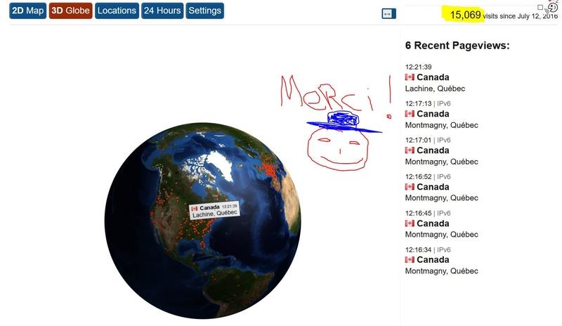 La barre des 14,000 visiteurs est franchi !!! Captur12