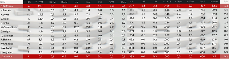 Saison 2019/2020  - Page 2 Stats_10