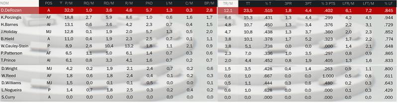 Saison 2019/2020  - Page 6 Stats_12