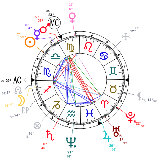 Philo - Saturne ou Jupiter ? - Page 4 Astrot12