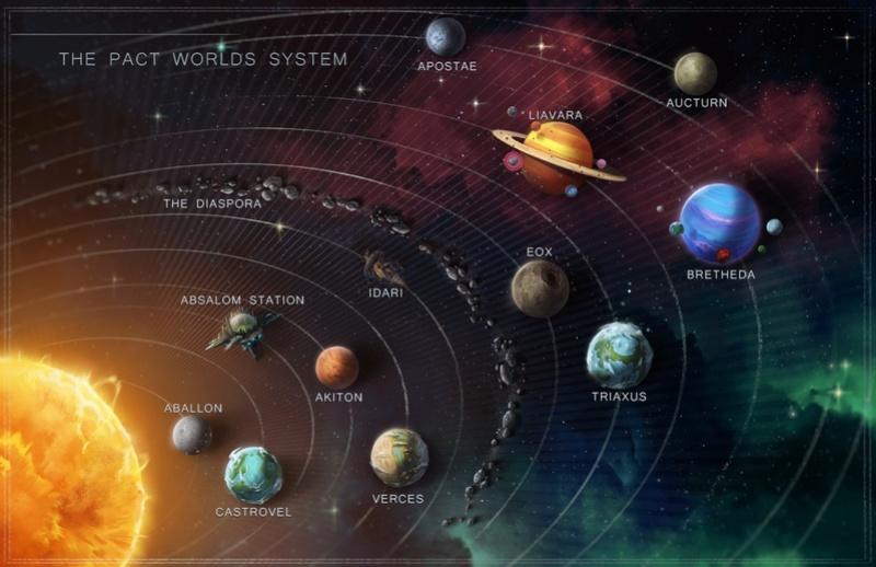 Carte du système solaire de Starfinder Pzo71010