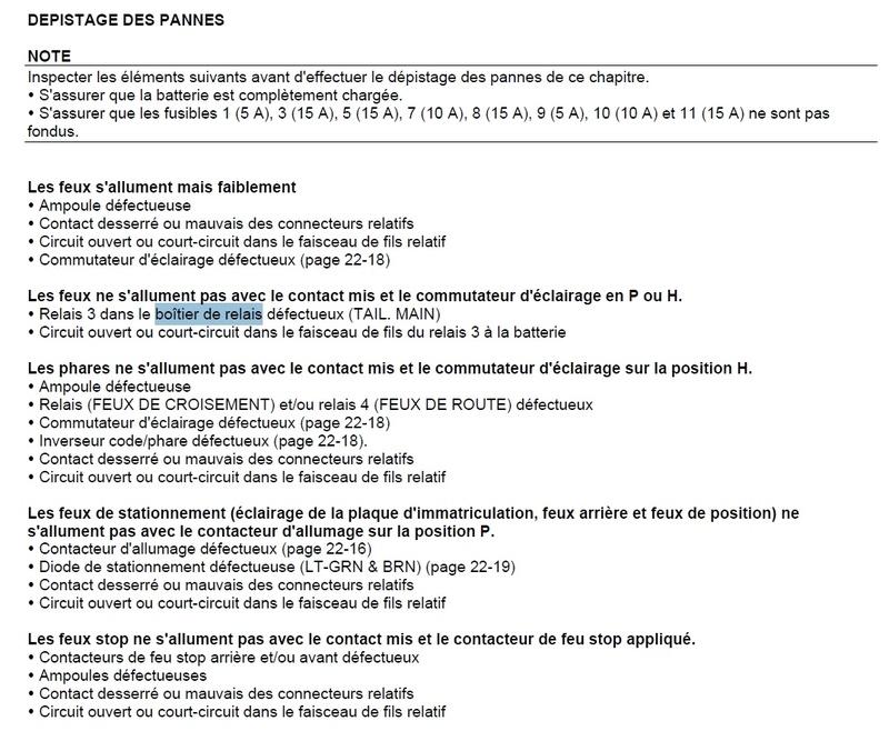RESOLU : Plus de codes.... Ob_d9b10