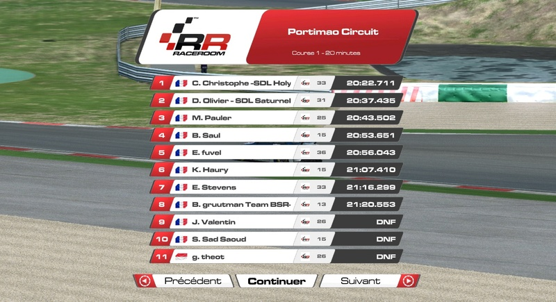 OPEN BSR sur serveur BSR  : SILHOUETTE SERIE / PORTIMAO NATIONAL - Page 5 Course10