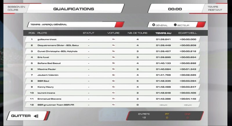 OPEN BSR sur serveur BSR  : SILHOUETTE SERIE / PORTIMAO NATIONAL - Page 5 Qualif10