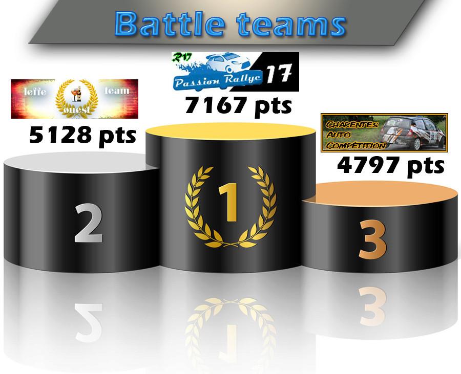 Week-end du 09/07/2017 Battle13