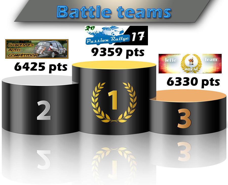 Week-end du 27/08/2017 Battle19