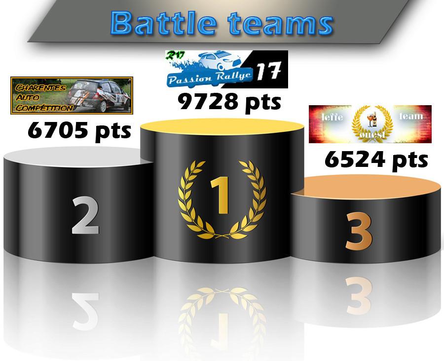 Week-end du 3/09/2017 Battle20