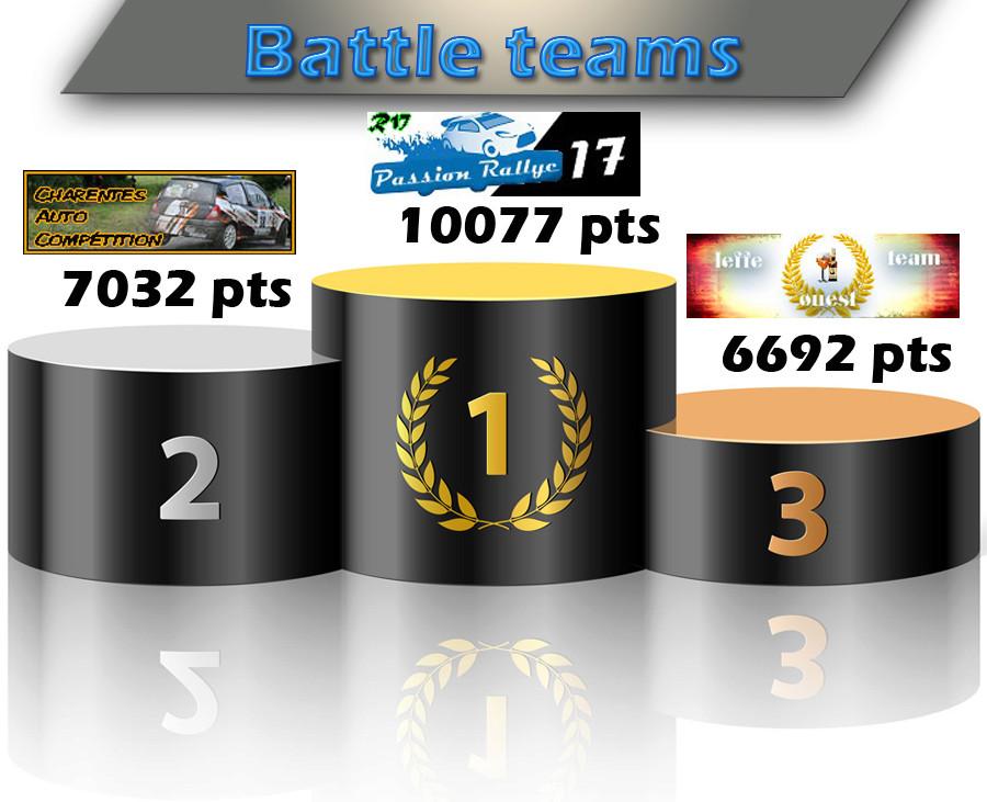 Week-end du 10/09/2017 Battle21