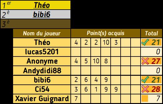 Le 21 (1) (2) (3) - Page 19 Compt106