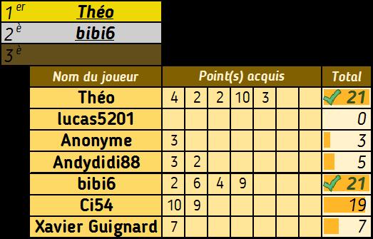 Le 21 (1) (2) (3) - Page 19 Compt107