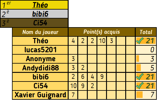Le 21 (1) (2) (3) - Page 20 Compt108
