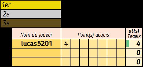 Le 21 (1) (2) (3) Compte11