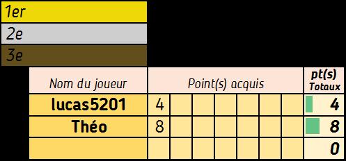 Le 21 (1) (2) (3) Compte12