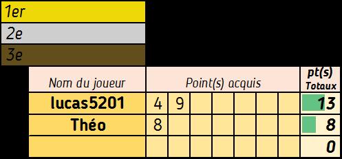 Le 21 (1) (2) (3) Compte13