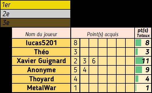 Le 21 (1) (2) (3) - Page 3 Compte22